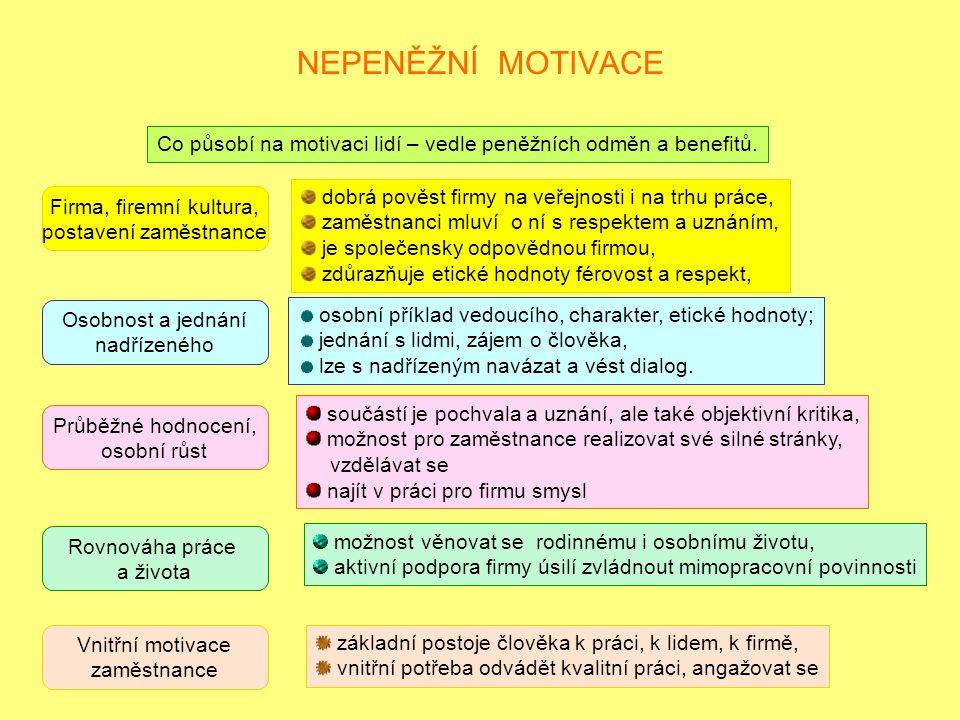 NEPENĚŽNÍ MOTIVACE Co působí na motivaci lidí – vedle peněžních odměn a benefitů. Firma, firemní kultura, postavení zaměstnance Osobnost a jednání nad