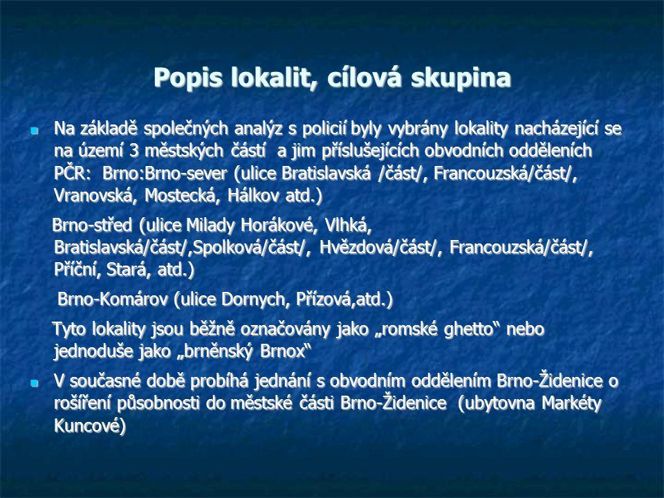 """Popis lokalit, cílová skupina Na základě společných analýz s policií byly vybrány lokality nacházející se na území 3 městských částí a jim příslušejících obvodních odděleních PČR: Brno:Brno-sever (ulice Bratislavská /část/, Francouzská/část/, Vranovská, Mostecká, Hálkov atd.) Na základě společných analýz s policií byly vybrány lokality nacházející se na území 3 městských částí a jim příslušejících obvodních odděleních PČR: Brno:Brno-sever (ulice Bratislavská /část/, Francouzská/část/, Vranovská, Mostecká, Hálkov atd.) Brno-střed (ulice Milady Horákové, Vlhká, Bratislavská/část/,Spolková/část/, Hvězdová/část/, Francouzská/část/, Příční, Stará, atd.) Brno-střed (ulice Milady Horákové, Vlhká, Bratislavská/část/,Spolková/část/, Hvězdová/část/, Francouzská/část/, Příční, Stará, atd.) Brno-Komárov (ulice Dornych, Přízová,atd.) Brno-Komárov (ulice Dornych, Přízová,atd.) Tyto lokality jsou běžně označovány jako """"romské ghetto nebo jednoduše jako """"brněnský Brnox Tyto lokality jsou běžně označovány jako """"romské ghetto nebo jednoduše jako """"brněnský Brnox V současné době probíhá jednání s obvodním oddělením Brno-Židenice o rošíření působnosti do městské části Brno-Židenice (ubytovna Markéty Kuncové) V současné době probíhá jednání s obvodním oddělením Brno-Židenice o rošíření působnosti do městské části Brno-Židenice (ubytovna Markéty Kuncové)"""