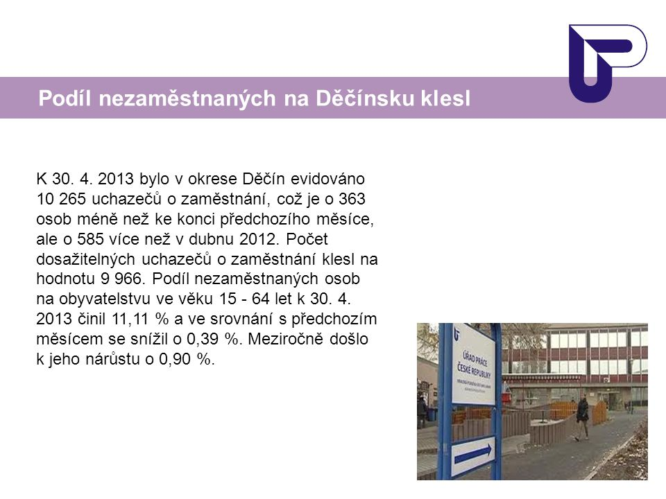Podíl nezaměstnaných na Děčínsku klesl K 30. 4.