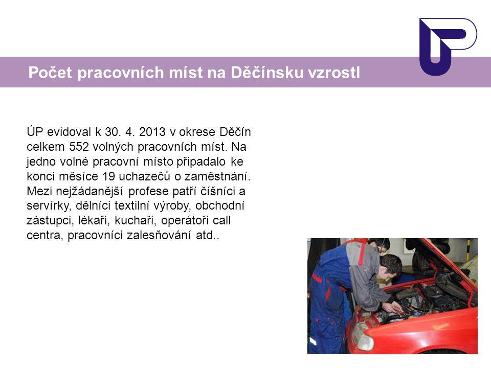 Počet pracovních míst na Děčínsku vzrostl ÚP evidoval k 30.