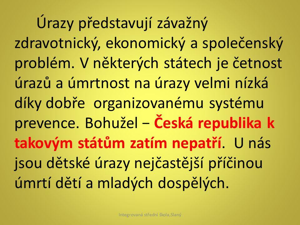 Úrazy dětí v ČR za rok Integrovaná střední škola,Slaný