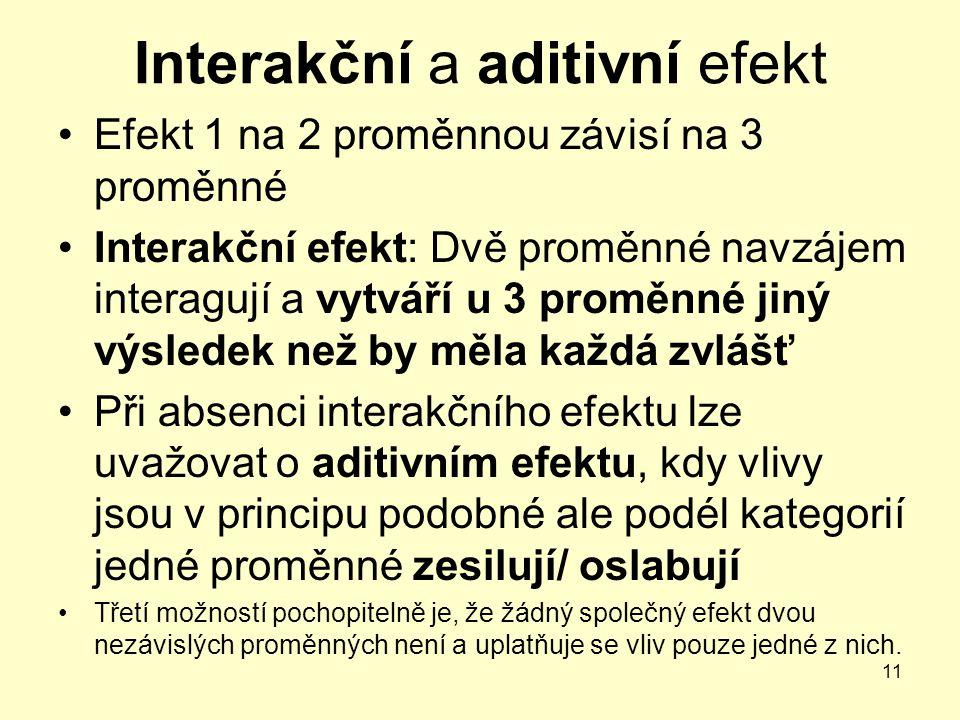 11 Interakční a aditivní efekt Efekt 1 na 2 proměnnou závisí na 3 proměnné Interakční efekt: Dvě proměnné navzájem interagují a vytváří u 3 proměnné j