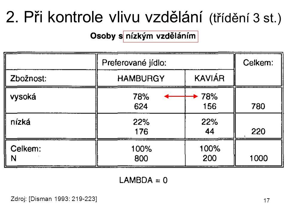17 2. Při kontrole vlivu vzdělání (třídění 3 st.) Zdroj: [Disman 1993: 219-223]