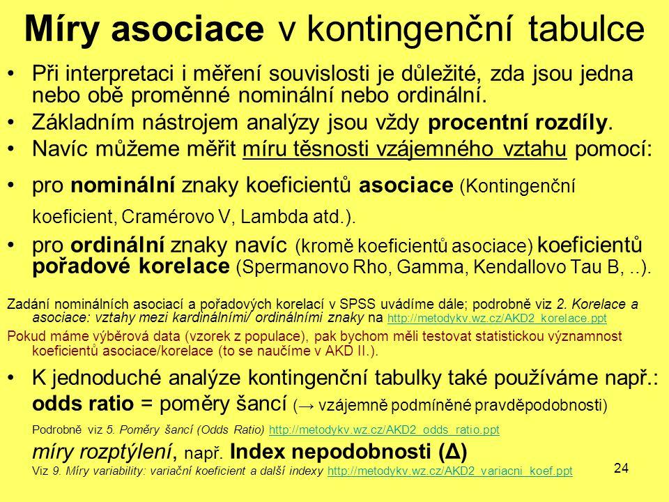24 Míry asociace v kontingenční tabulce Při interpretaci i měření souvislosti je důležité, zda jsou jedna nebo obě proměnné nominální nebo ordinální.
