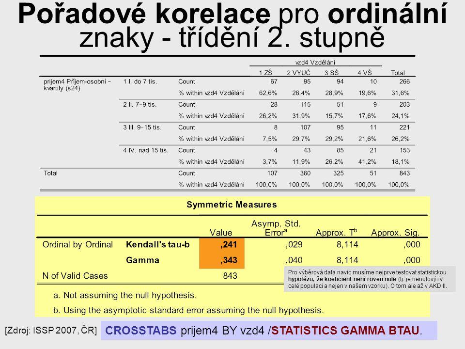 29 Pořadové korelace pro ordinální znaky - třídění 2. stupně [Zdroj: ISSP 2007, ČR] CROSSTABS prijem4 BY vzd4 /STATISTICS GAMMA BTAU. Pro výběrová dat