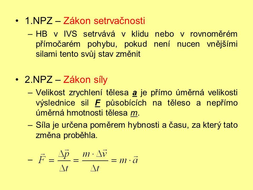 1.NPZ – Zákon setrvačnosti –HB v IVS setrvává v klidu nebo v rovnoměrém přímočarém pohybu, pokud není nucen vnějšími silami tento svůj stav změnit 2.N