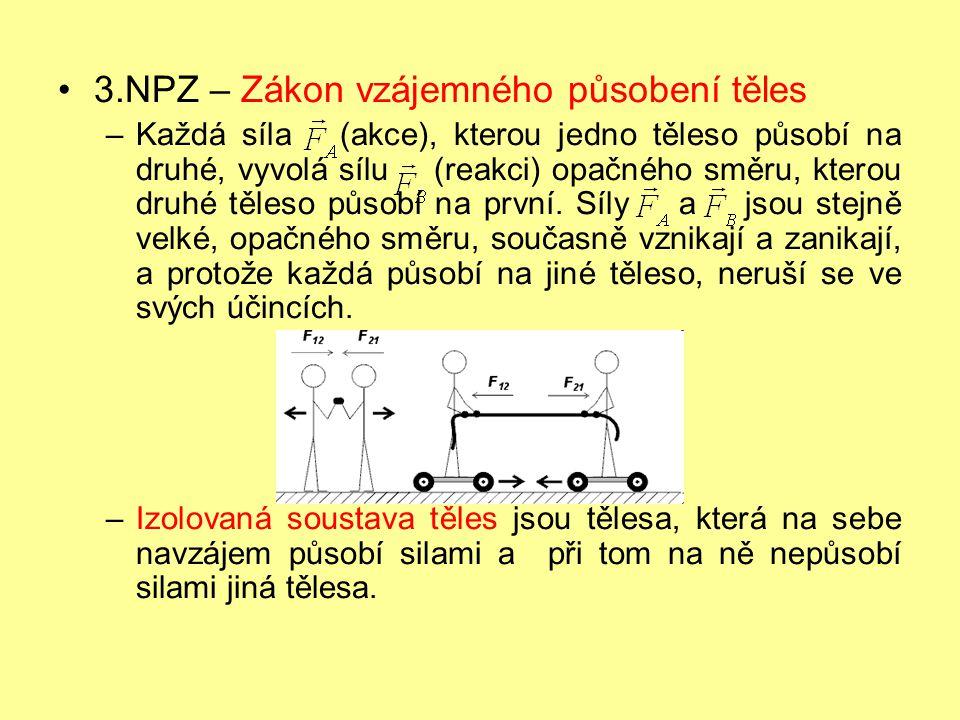 3.NPZ – Zákon vzájemného působení těles –Každá síla (akce), kterou jedno těleso působí na druhé, vyvolá sílu (reakci) opačného směru, kterou druhé těl