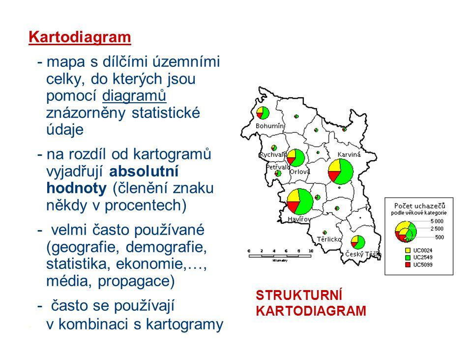 Kartodiagram - mapa s dílčími územními celky, do kterých jsou pomocí diagramů znázorněny statistické údaje - na rozdíl od kartogramů vyjadřují absolut