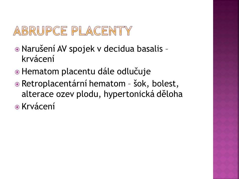  Narušení AV spojek v decidua basalis – krvácení  Hematom placentu dále odlučuje  Retroplacentární hematom – šok, bolest, alterace ozev plodu, hype