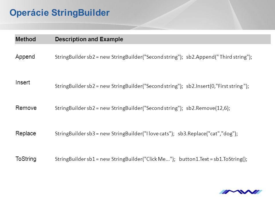 YOUR LOGO Operácie StringBuilder MethodDescription and Example Append StringBuilder sb2 = new StringBuilder(