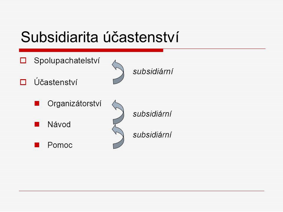 Subsidiarita účastenství  Spolupachatelství subsidiární  Účastenství Organizátorství subsidiární Návod subsidiární Pomoc