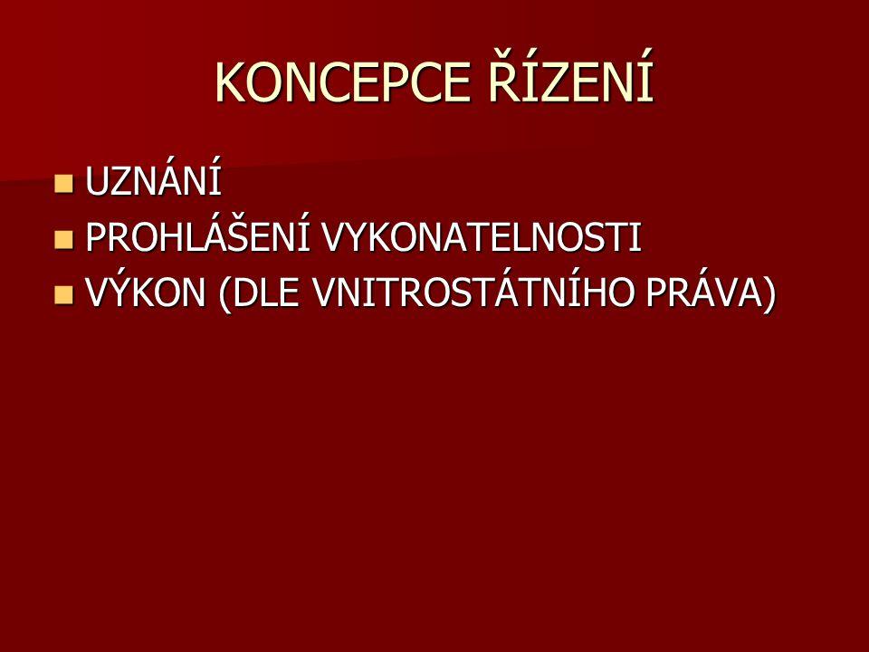UZNÁNÍ ROZHODNUTÍ ČL.
