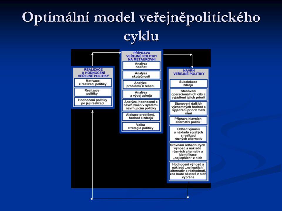 Optimální model veřejněpolitického cyklu
