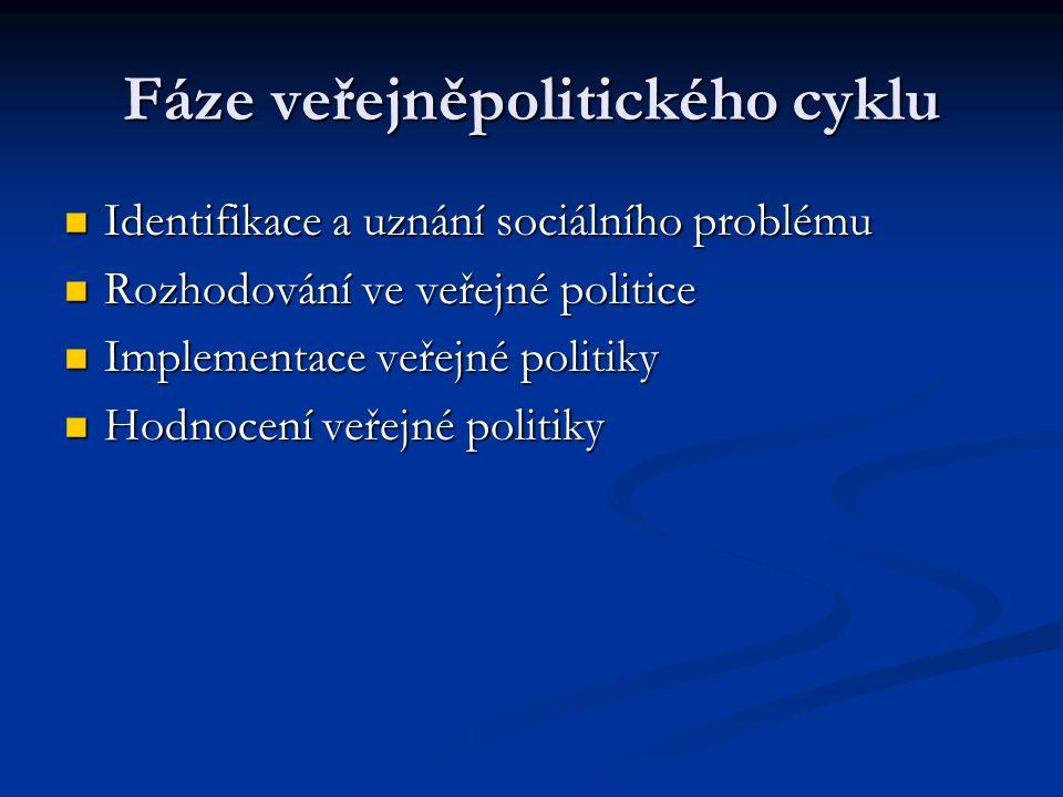 Fáze veřejněpolitického cyklu Identifikace a uznání sociálního problému Identifikace a uznání sociálního problému Rozhodování ve veřejné politice Rozh