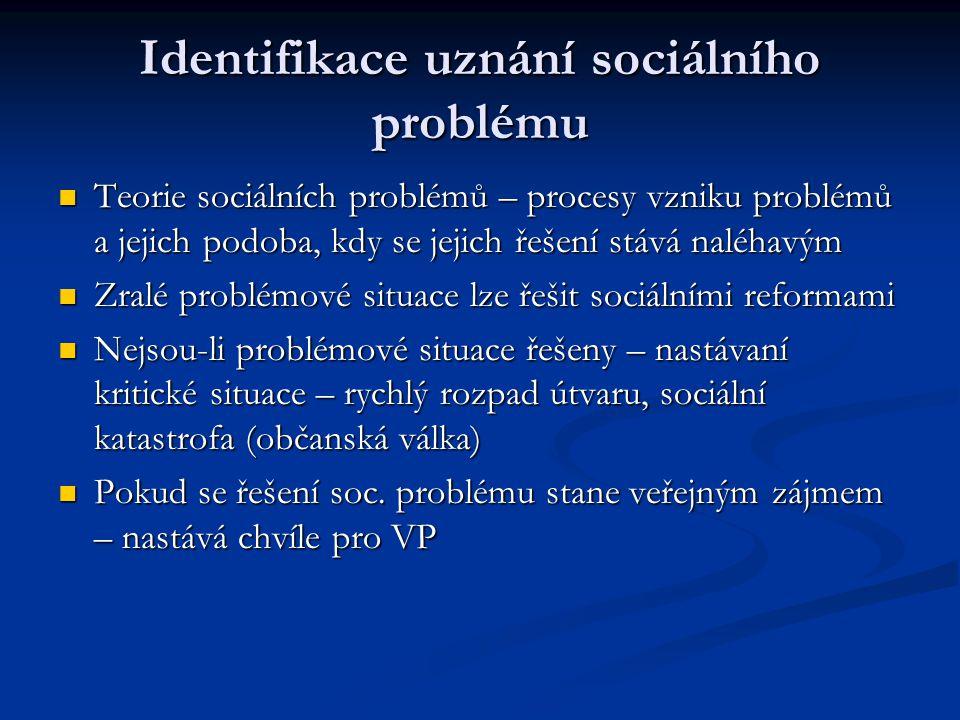 Identifikace uznání sociálního problému Teorie sociálních problémů – procesy vzniku problémů a jejich podoba, kdy se jejich řešení stává naléhavým Teo