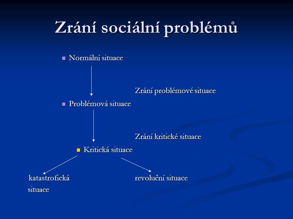 Zrání sociální problémů Normální situace Normální situace Zrání problémové situace Problémová situace Problémová situace Zrání kritické situace Kritic