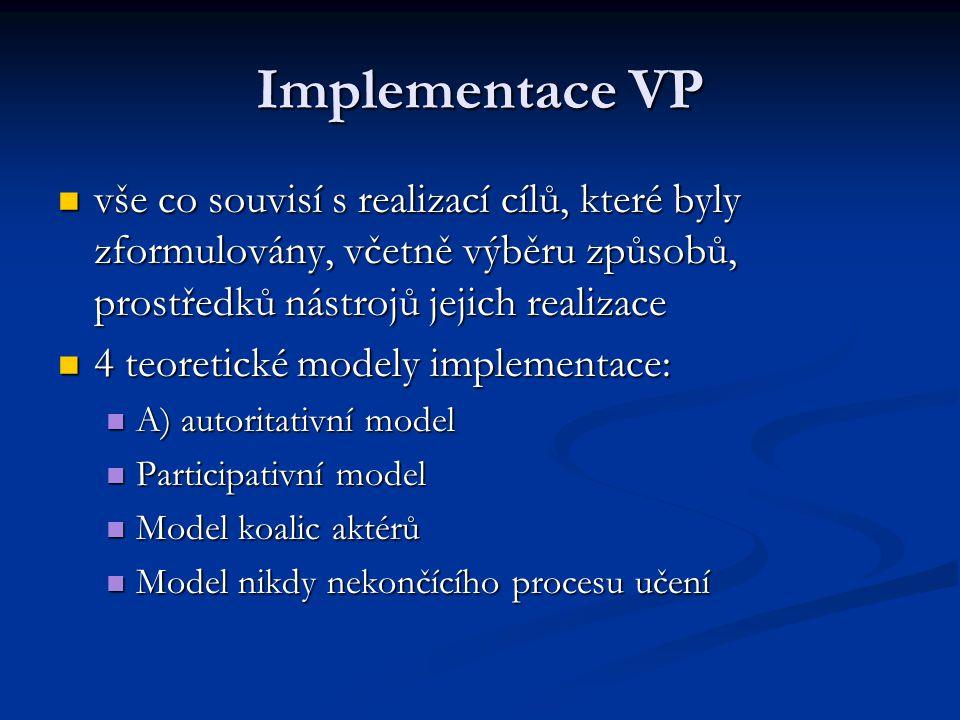 Implementace VP vše co souvisí s realizací cílů, které byly zformulovány, včetně výběru způsobů, prostředků nástrojů jejich realizace vše co souvisí s