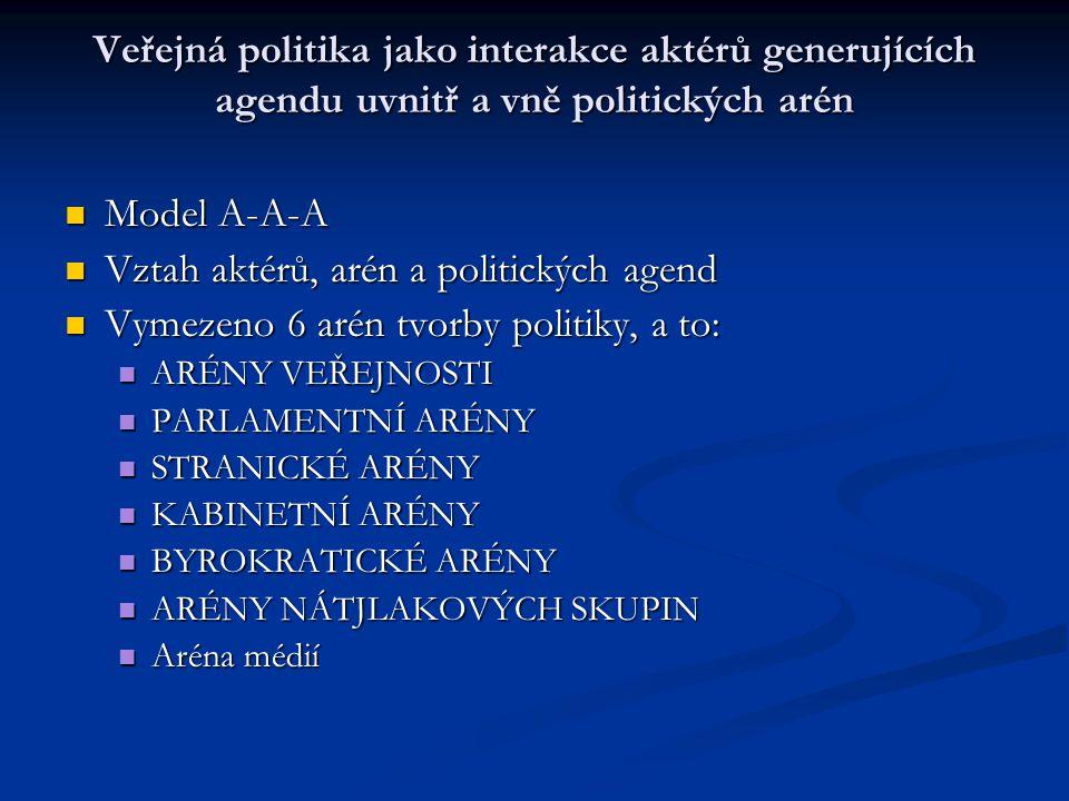 Veřejná politika jako interakce aktérů generujících agendu uvnitř a vně politických arén Model A-A-A Model A-A-A Vztah aktérů, arén a politických agen