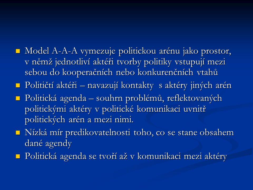 Model A-A-A vymezuje politickou arénu jako prostor, v němž jednotliví aktéři tvorby politiky vstupují mezi sebou do kooperačních nebo konkurenčních vt