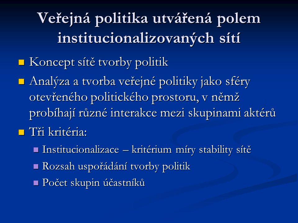 Veřejná politika utvářená polem institucionalizovaných sítí Koncept sítě tvorby politik Koncept sítě tvorby politik Analýza a tvorba veřejné politiky