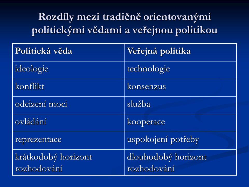 Rozdíly mezi tradičně orientovanými politickými vědami a veřejnou politikou Politická věda Veřejná politika ideologietechnologie konfliktkonsenzus odc