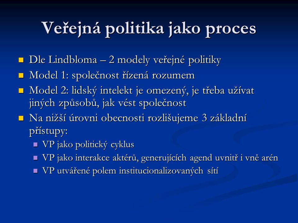 Veřejná politika jako proces Dle Lindbloma – 2 modely veřejné politiky Dle Lindbloma – 2 modely veřejné politiky Model 1: společnost řízená rozumem Mo