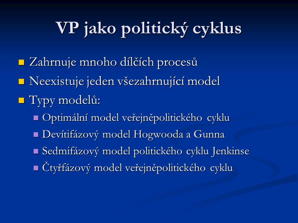 VP jako politický cyklus Zahrnuje mnoho dílčích procesů Zahrnuje mnoho dílčích procesů Neexistuje jeden všezahrnující model Neexistuje jeden všezahrnu