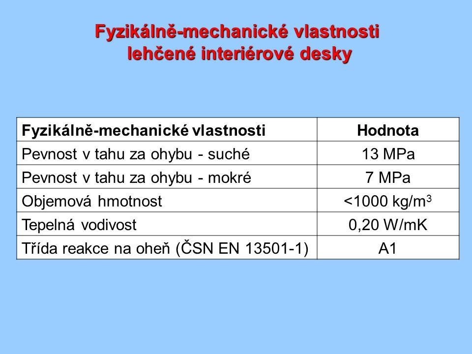 Fyzikálně-mechanické vlastnosti lehčené interiérové desky Fyzikálně-mechanické vlastnostiHodnota Pevnost v tahu za ohybu - suché13 MPa Pevnost v tahu za ohybu - mokré7 MPa Objemová hmotnost<1000 kg/m 3 Tepelná vodivost0,20 W/mK Třída reakce na oheň (ČSN EN 13501-1)A1