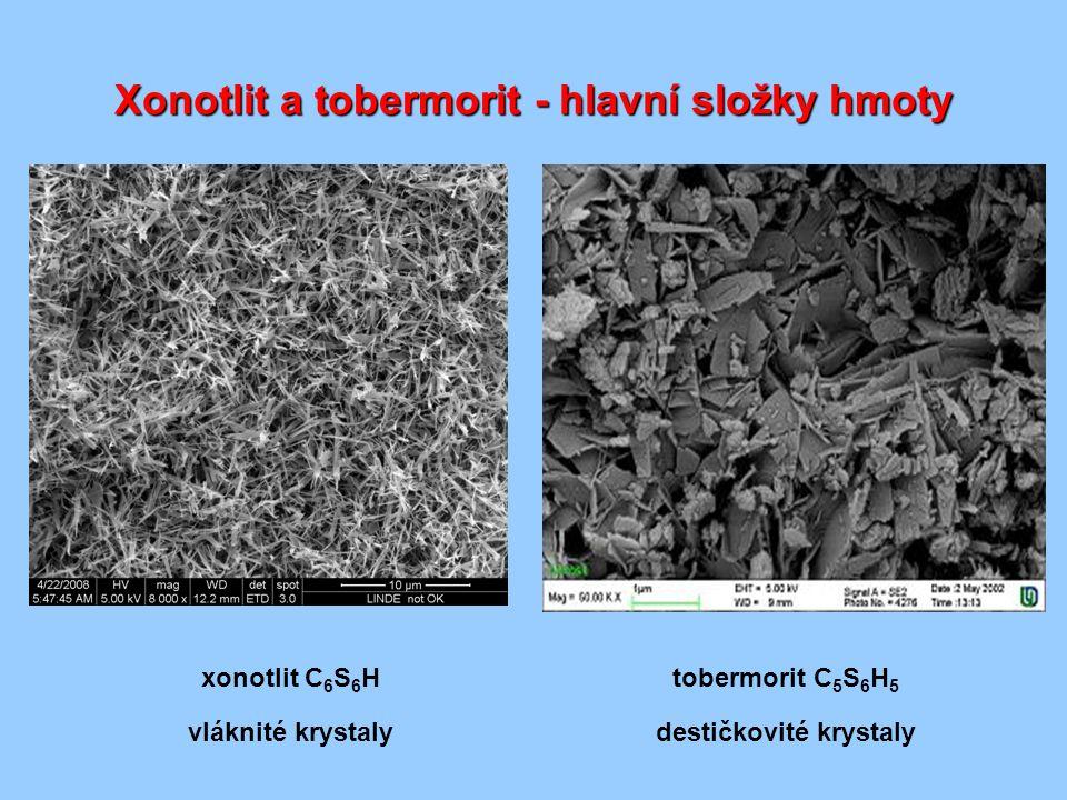 Certifikát pro vápno TZÚS Brno 2010 Výrobek vznikl za podpory projektu IMPULS Ministerstva průmyslu a obchodu č.