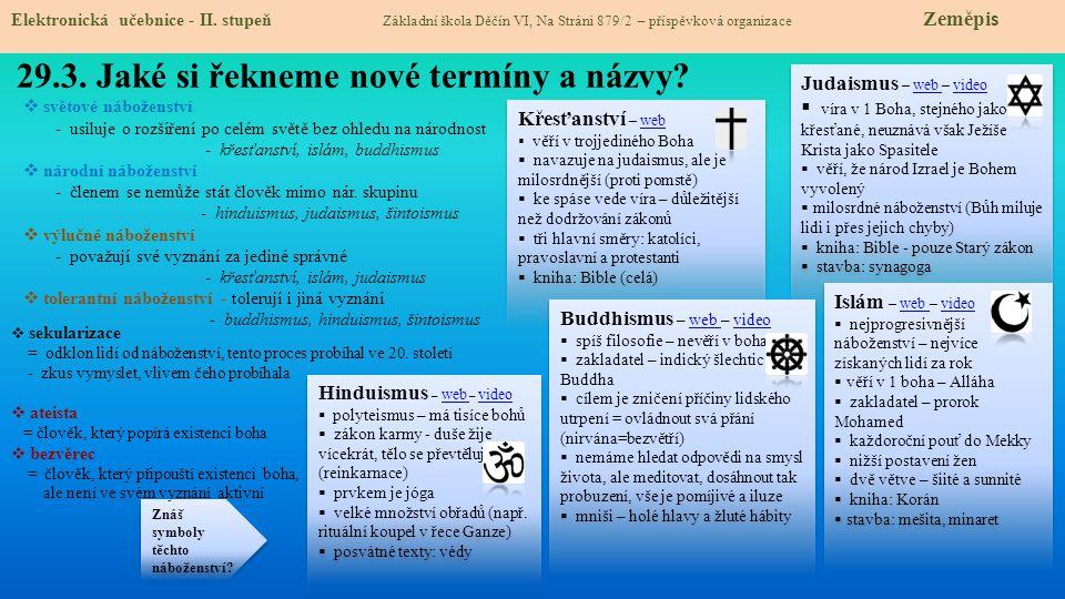 29.4.Co si řekneme nového. Elektronická učebnice - II.