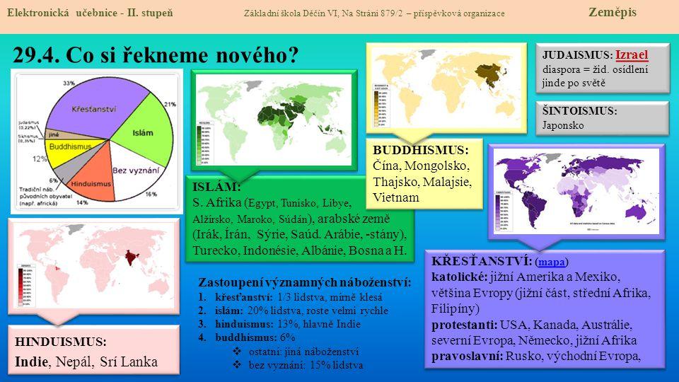 29.5.Procvičení a příklady Elektronická učebnice - II.