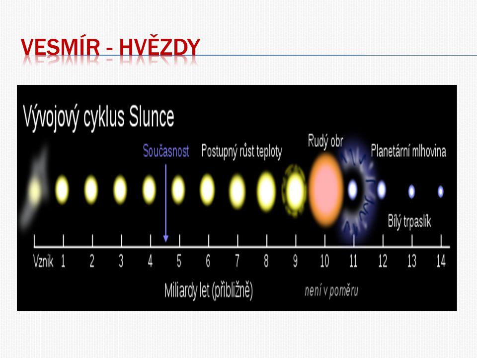  Čím větší hmotnost větší teplota  Povrch 50 000°C, vodík jako palivo, modrá barva  Střední hmotnost 4000 – 8000°C, žlutá b.