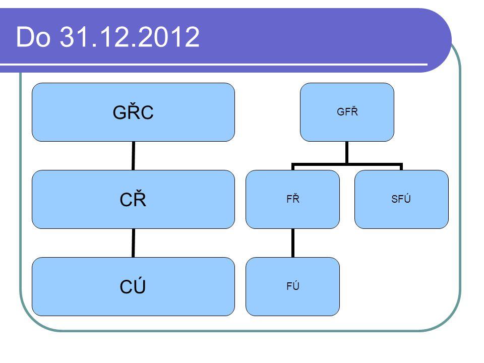 Do 31.12.2012 GŘC CŘ CÚ GFŘ FŘ FÚ SFÚ