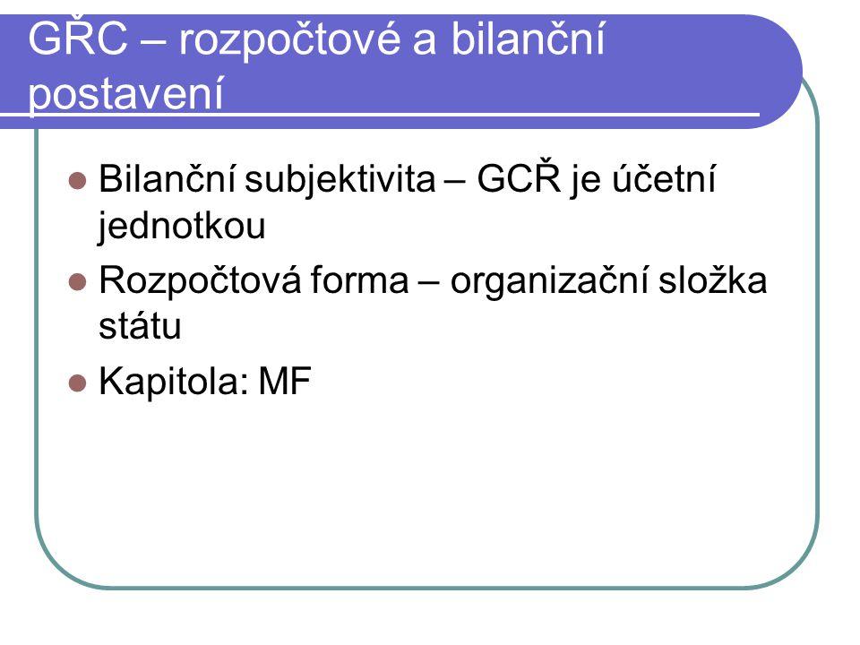GŘC – rozpočtové a bilanční postavení Bilanční subjektivita – GCŘ je účetní jednotkou Rozpočtová forma – organizační složka státu Kapitola: MF