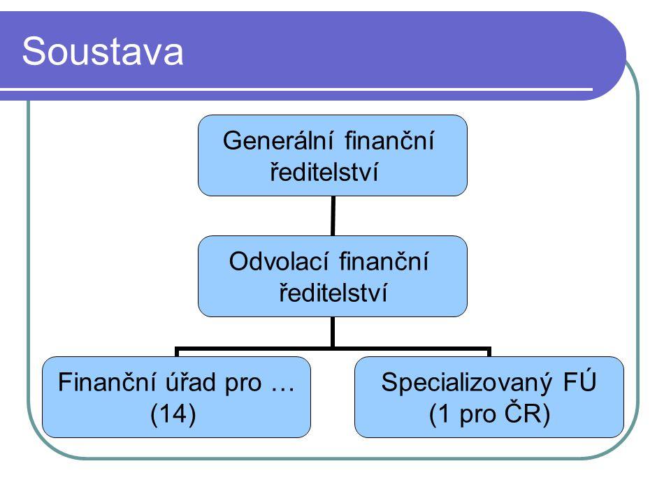Soustava Generální finanční ředitelství Odvolací finanční ředitelství Finanční úřad pro … (14) Specializovaný FÚ (1 pro ČR)