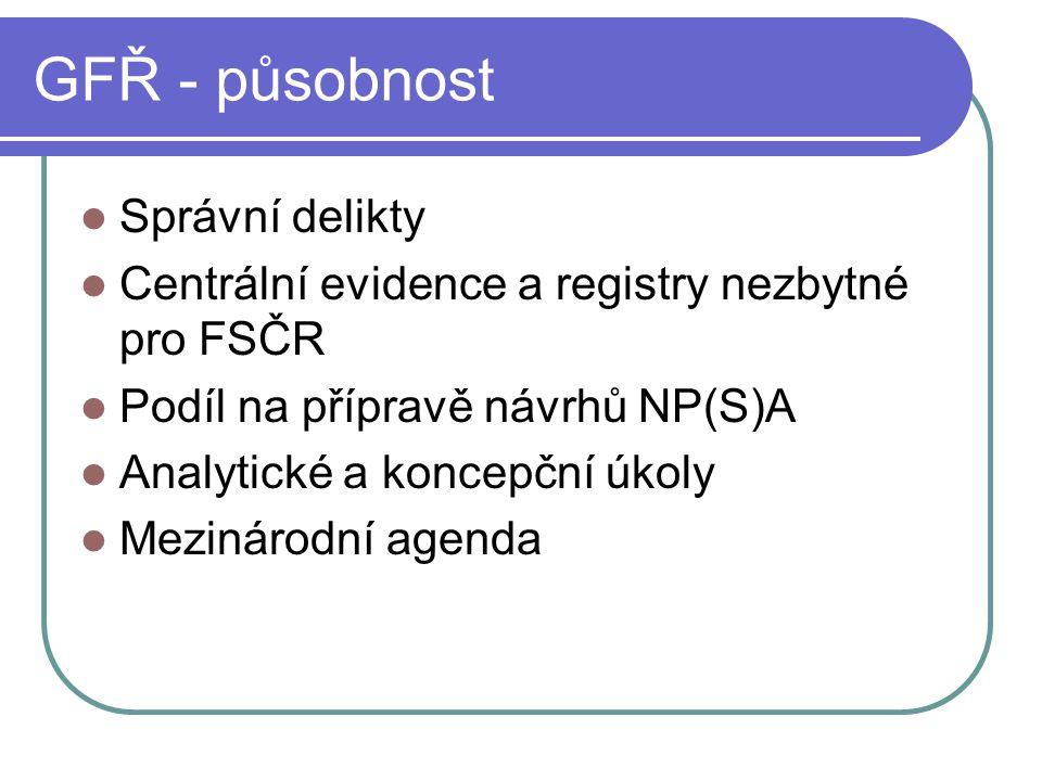 GŘC – působnost III Podíl na: Příprava předpisů Zabezpečení analytických a koncepčních úkolů Sjednávání mezinár.
