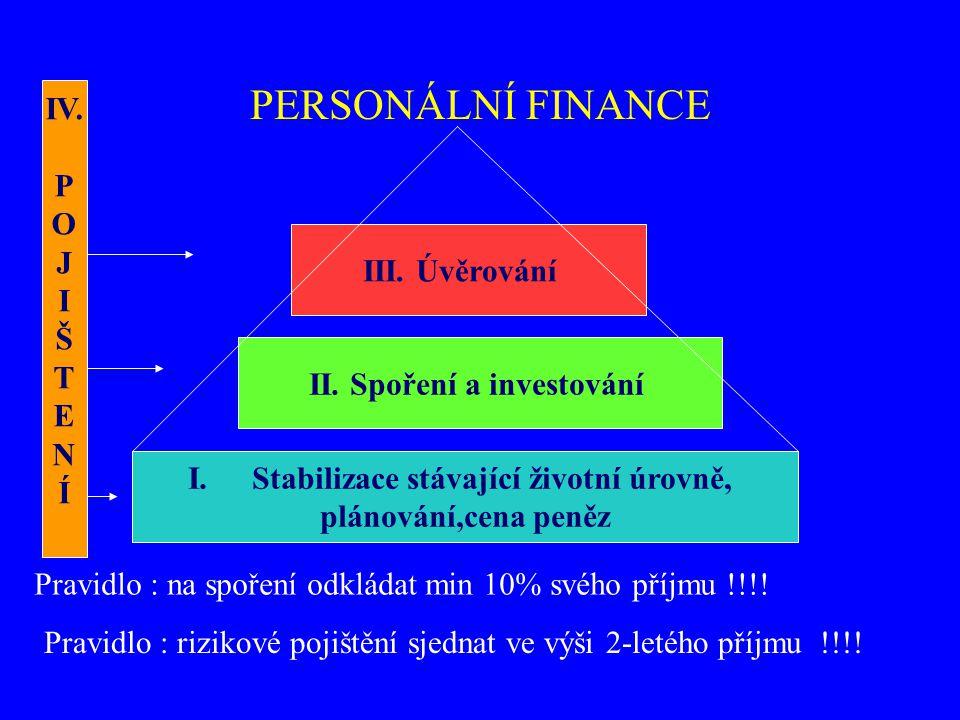 PERSONÁLNÍ FINANCE I.Stabilizace stávající životní úrovně, plánování,cena peněz II. Spoření a investování III. Úvěrování IV. P O J I Š T E N Í Pravidl