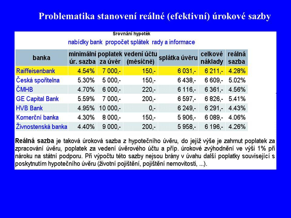 Problematika stanovení reálné (efektivní) úrokové sazby