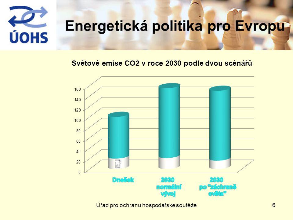 Energetická politika pro Evropu Světové emise CO2 v roce 2030 podle dvou scénářů 6Úřad pro ochranu hospodářské soutěže