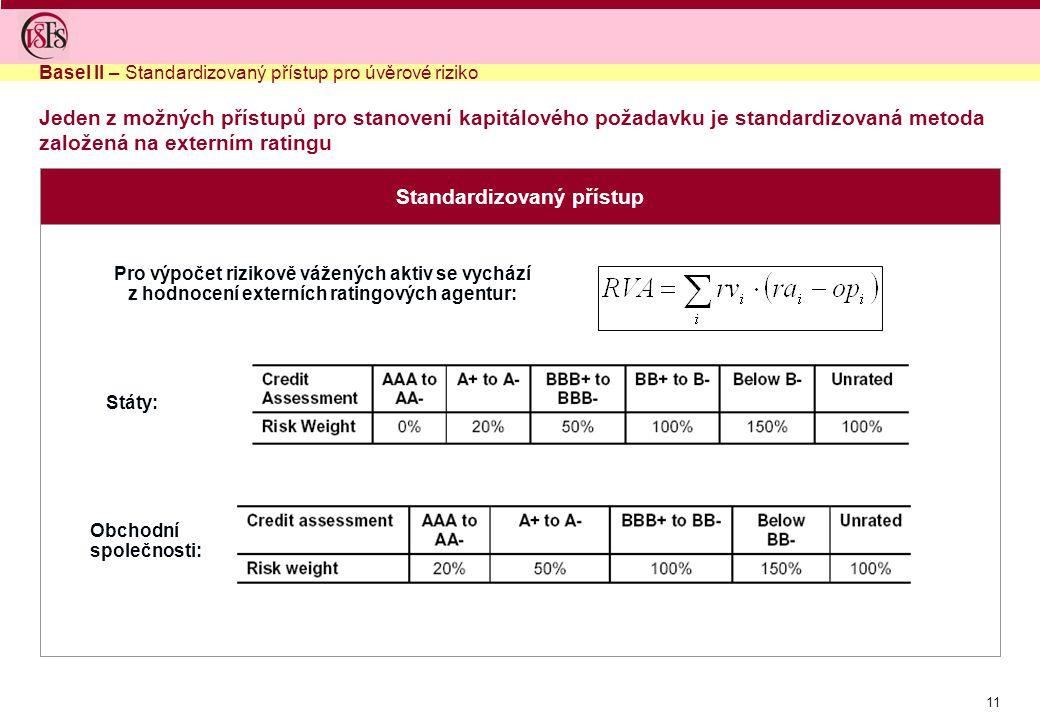 11 Jeden z možných přístupů pro stanovení kapitálového požadavku je standardizovaná metoda založená na externím ratingu Standardizovaný přístup Basel