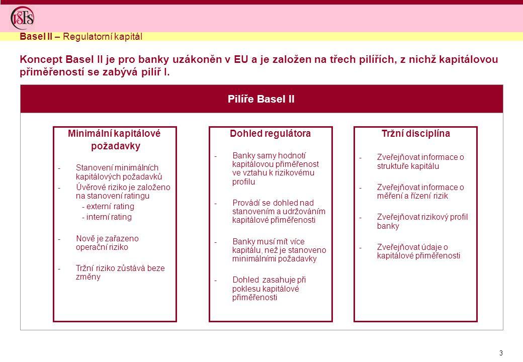 3 Koncept Basel II je pro banky uzákoněn v EU a je založen na třech pilířích, z nichž kapitálovou přiměřeností se zabývá pilíř I. Pilíře Basel II Base