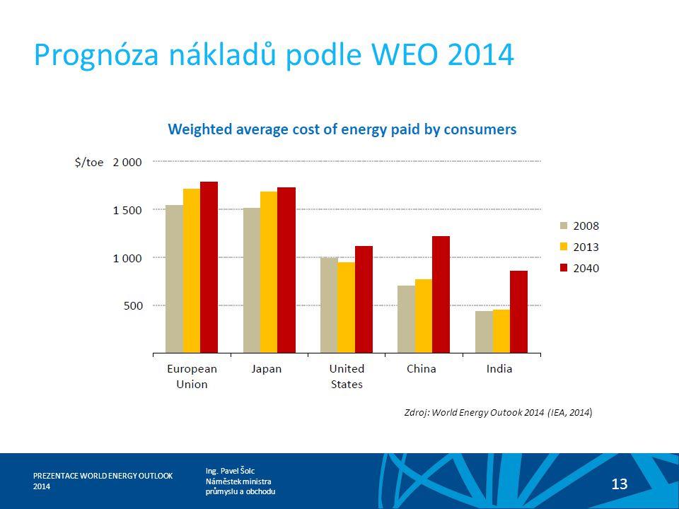 Ing. Pavel Šolc Náměstek ministra průmyslu a obchodu PREZENTACE WORLD ENERGY OUTLOOK 2014 13 Prognóza nákladů podle WEO 2014 Zdroj: World Energy Outoo