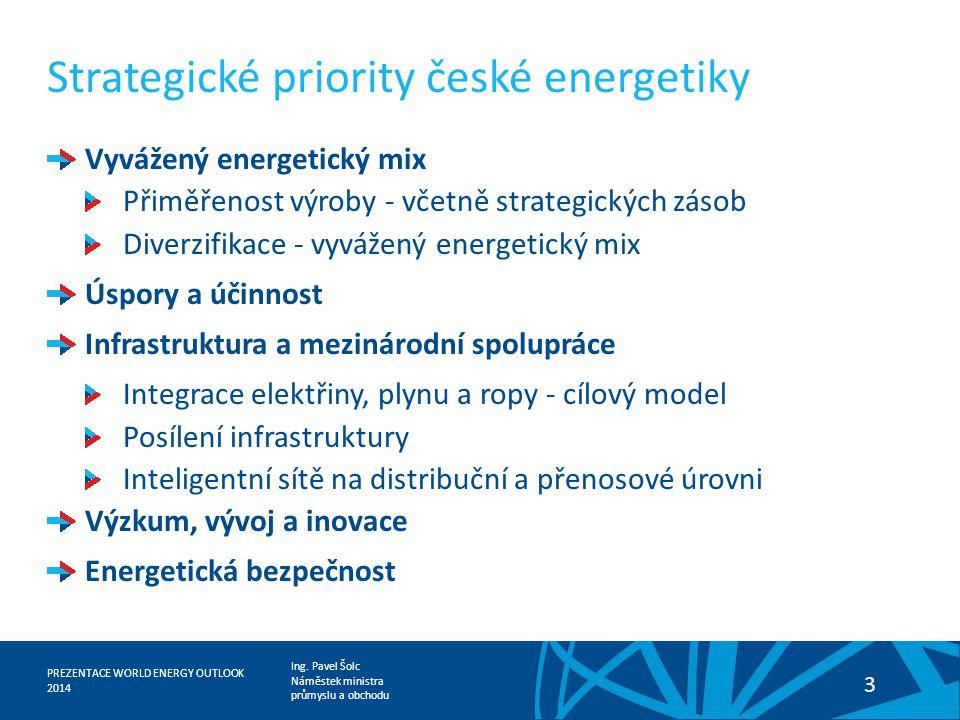 Ing. Pavel Šolc Náměstek ministra průmyslu a obchodu PREZENTACE WORLD ENERGY OUTLOOK 2014 3 Strategické priority české energetiky Vyvážený energetický
