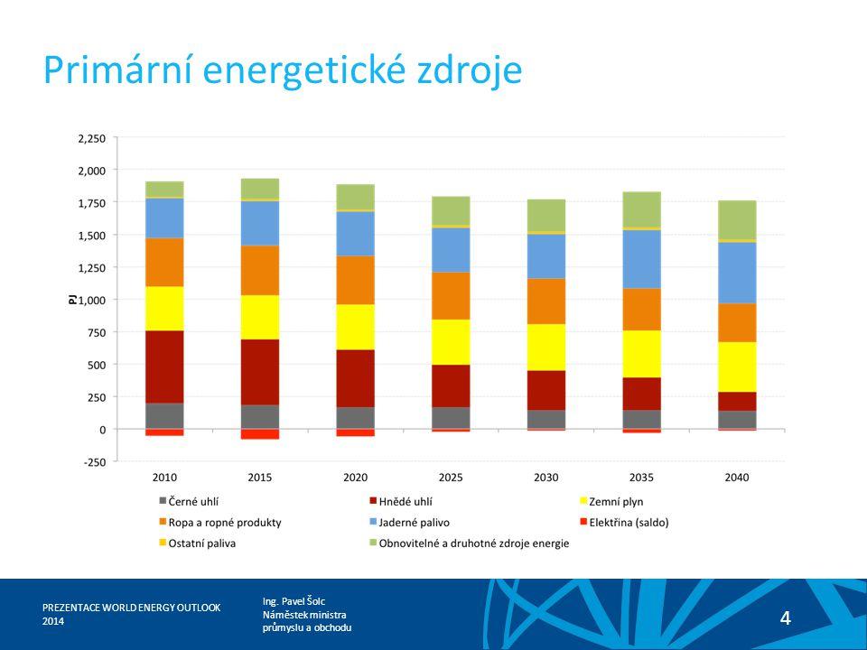 Ing. Pavel Šolc Náměstek ministra průmyslu a obchodu PREZENTACE WORLD ENERGY OUTLOOK 2014 4 Primární energetické zdroje