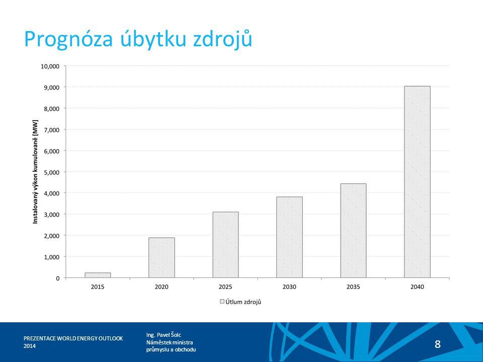 Ing. Pavel Šolc Náměstek ministra průmyslu a obchodu PREZENTACE WORLD ENERGY OUTLOOK 2014 8 Prognóza úbytku zdrojů