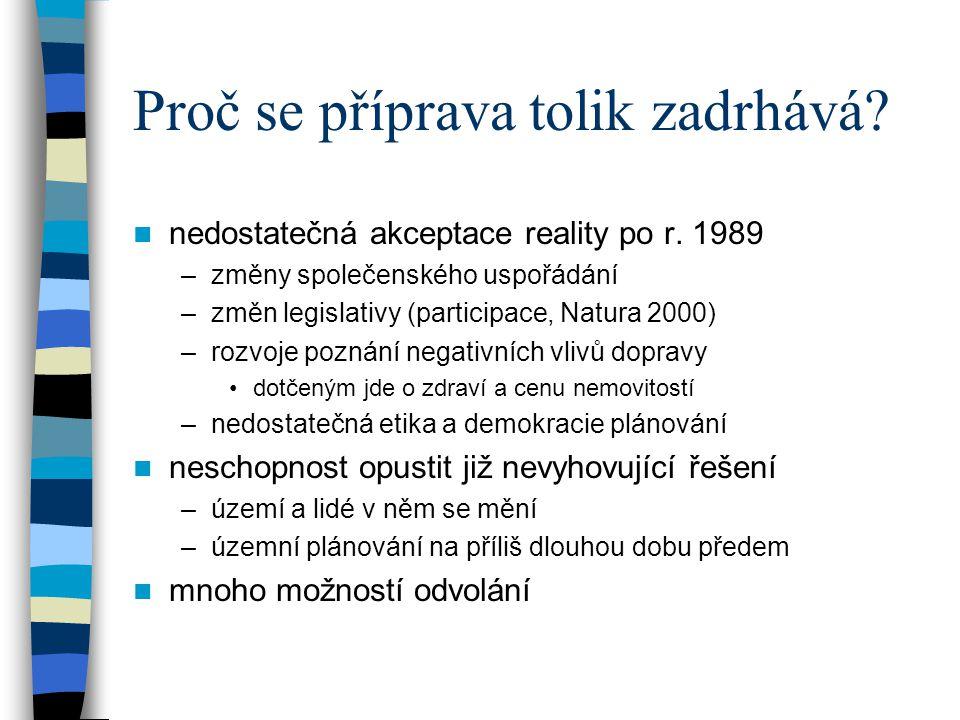Děkuji Vám za pozornost martin.robes@zeleni.cz