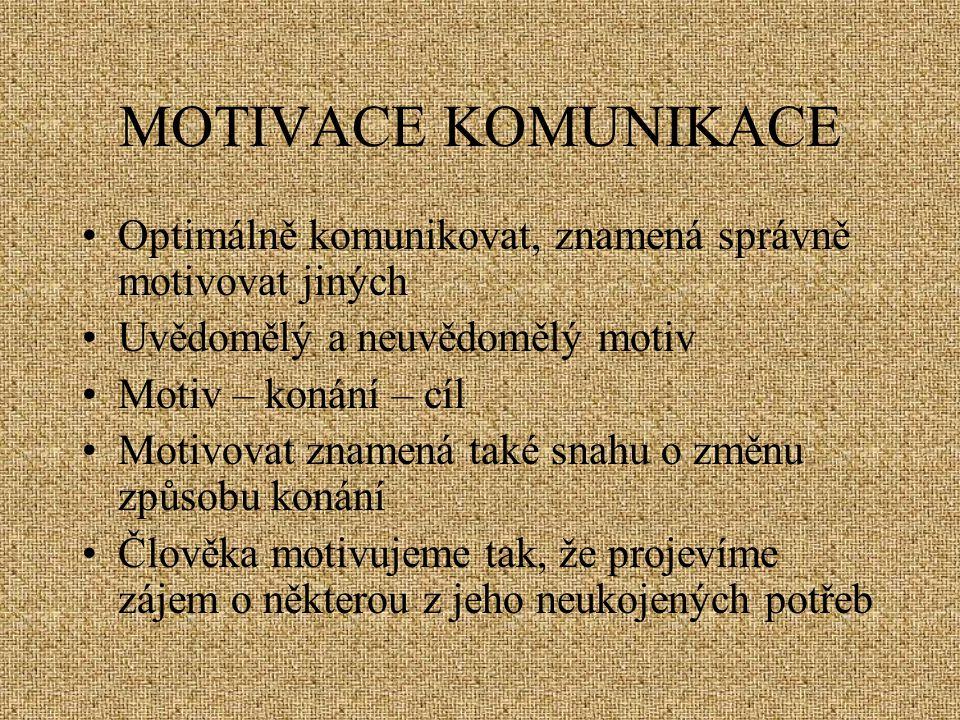 MOTIVACE KOMUNIKACE Optimálně komunikovat, znamená správně motivovat jiných Uvědomělý a neuvědomělý motiv Motiv – konání – cíl Motivovat znamená také