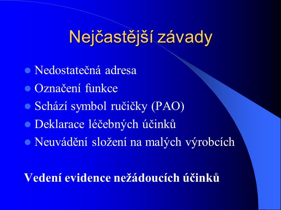 Nejčastější závady Nedostatečná adresa Označení funkce Schází symbol ručičky (PAO) Deklarace léčebných účinků Neuvádění složení na malých výrobcích Ve