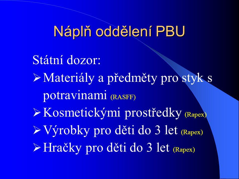 Historie dozoru  Dozor ve výrobkové sféře prováděla do roku 2001 především Česká obchodní inspekce Od r.