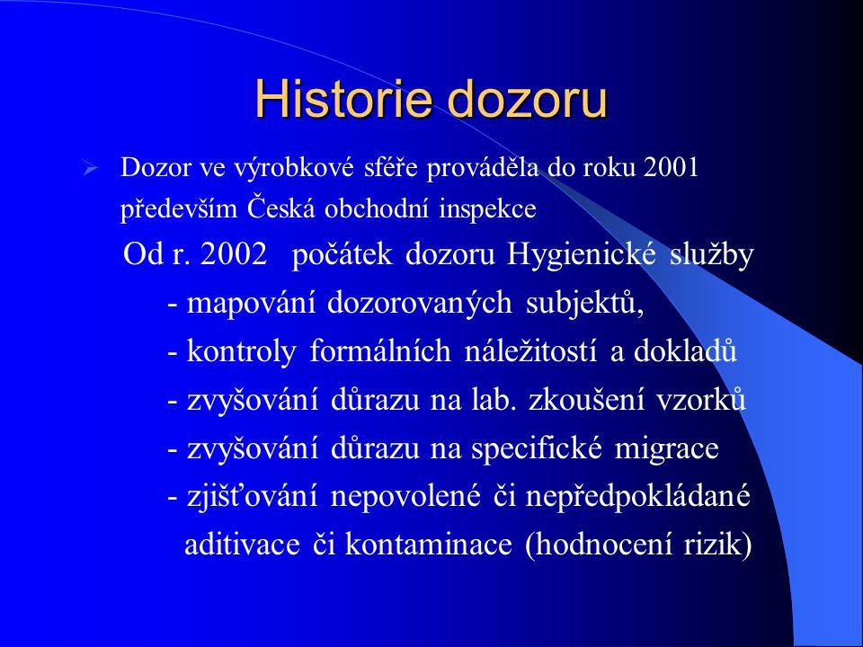 Historie dozoru  Dozor ve výrobkové sféře prováděla do roku 2001 především Česká obchodní inspekce Od r. 2002 počátek dozoru Hygienické služby - mapo